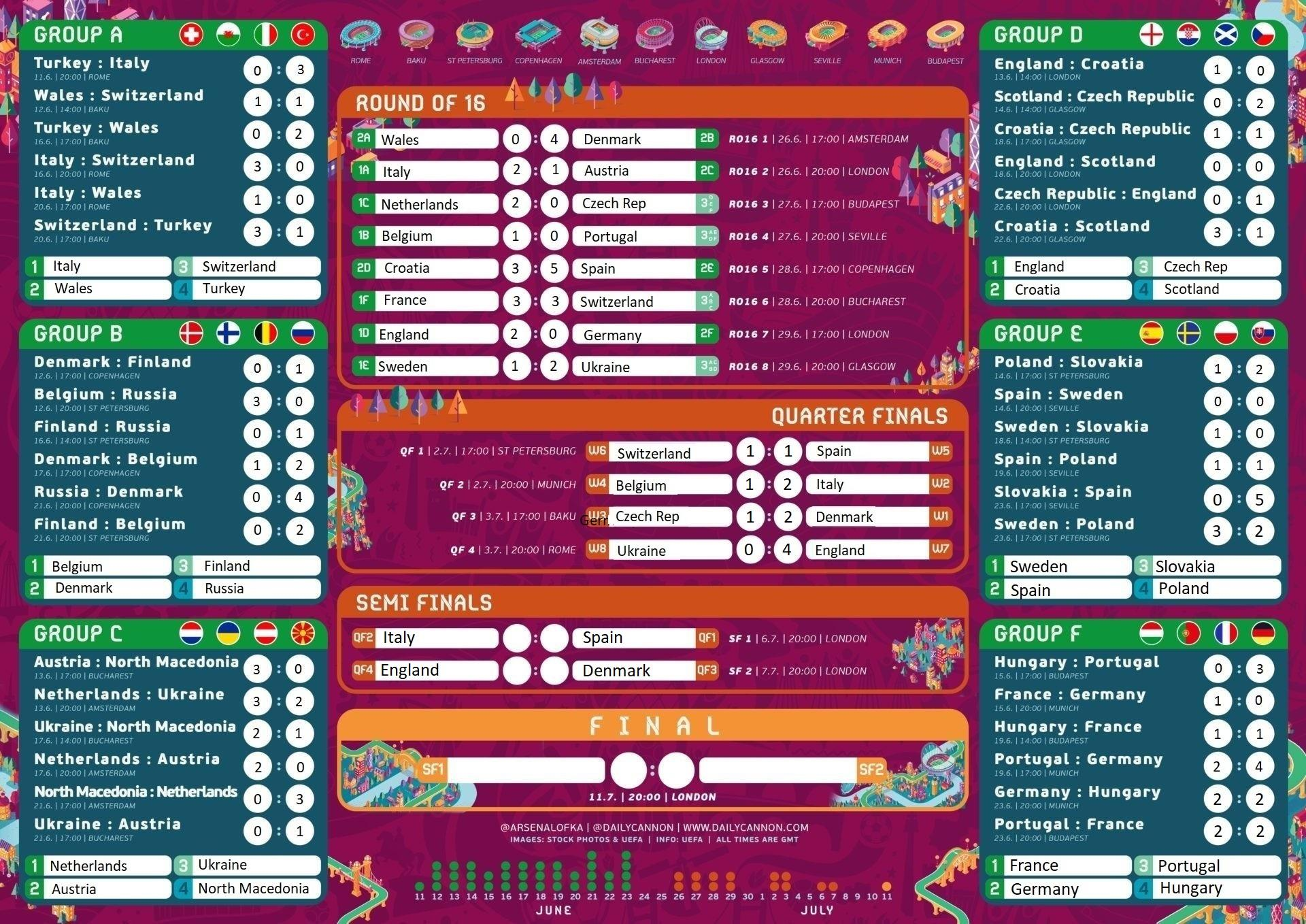 Euro2020 fixtures puprle gmt 1920x1358 4